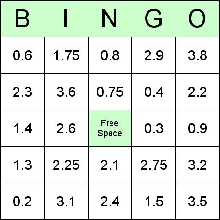 graphic regarding Math Bingo Printable known as Decimal Bingo Playing cards for instruction math and decimal figures