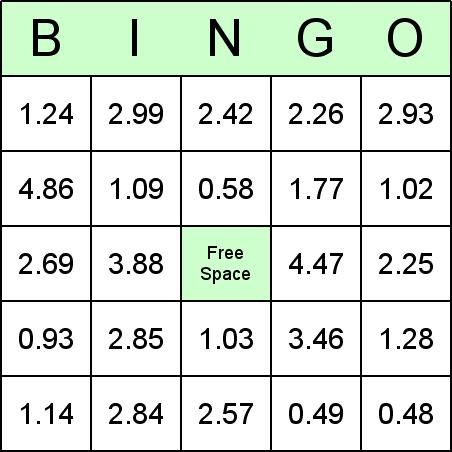 Decimal Division Bingo Cards for teaching math and decimal numbers