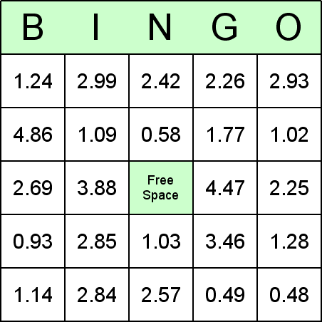 photo regarding Multiplication Bingo Printable referred to as Decimal Multiplication Bingo Playing cards for schooling math and
