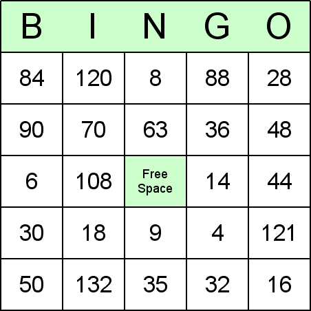 Multiplication Bingo Cards For Teaching Math And Arithmetic