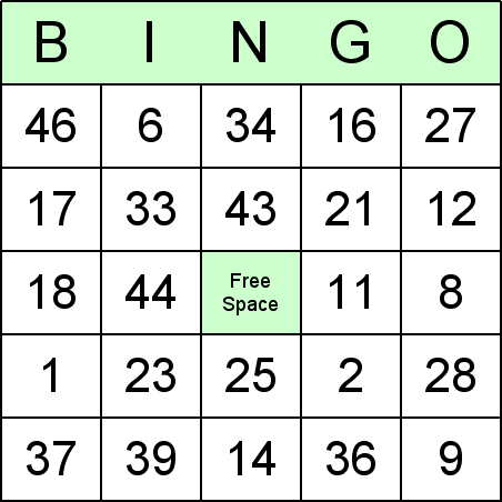 It's just a graphic of Printable Multiplication Bingo regarding 1st grade